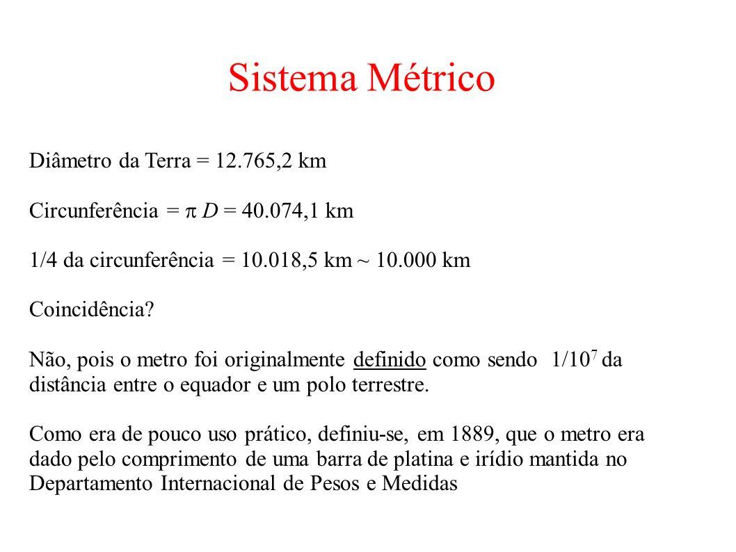 Sistema Métrico Diâmetro da Terra = 12.765,2 km Circunferência = D = 40.074,1 km 1/4 da circunferência = 10.018,5 km ~ 10.000 km Coincidência? Não, po