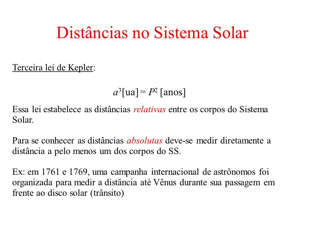 Distâncias no Sistema Solar Terceira lei de Kepler: Essa lei estabelece as distâncias relativas entre os corpos do Sistema Solar. Para se conhecer as