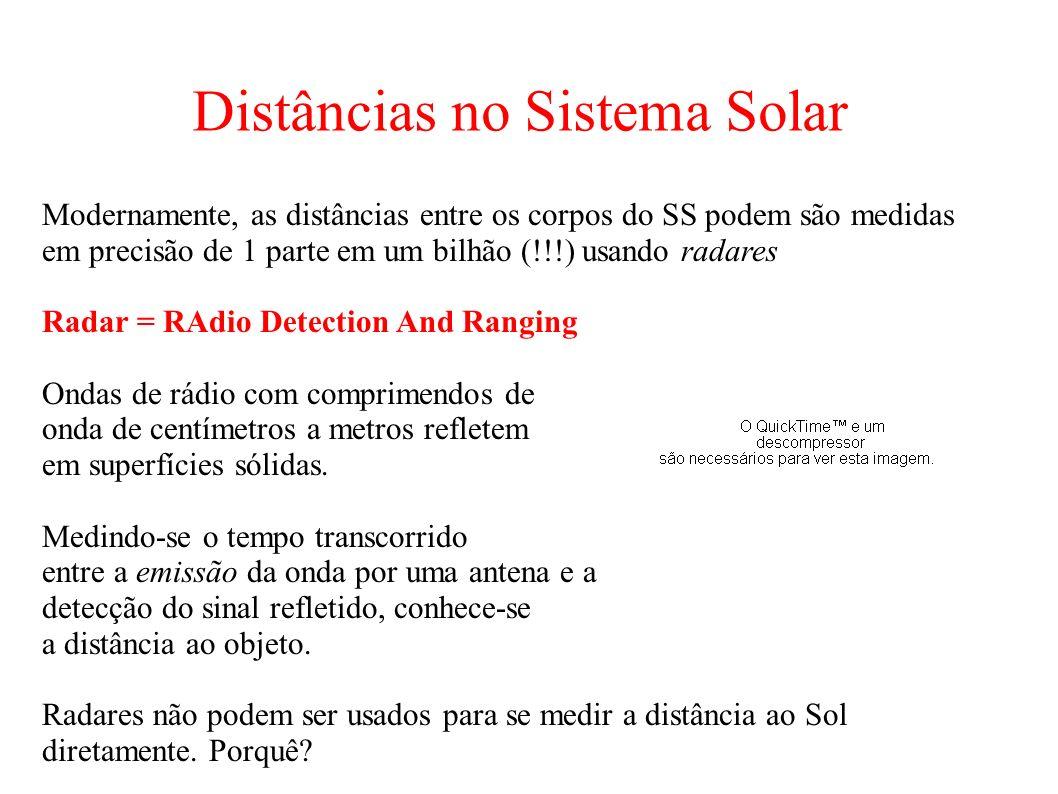 Distâncias no Sistema Solar Modernamente, as distâncias entre os corpos do SS podem são medidas em precisão de 1 parte em um bilhão (!!!) usando radar