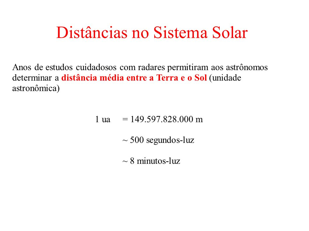 Distâncias no Sistema Solar Anos de estudos cuidadosos com radares permitiram aos astrônomos determinar a distância média entre a Terra e o Sol (unida