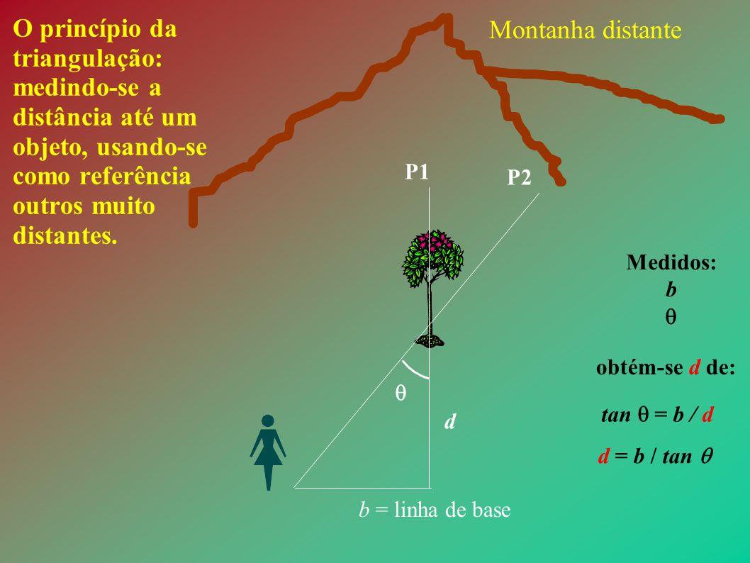 P2 d O princípio da triangulação: medindo-se a distância até um objeto, usando-se como referência outros muito distantes. Medidos: b tan = b / d d = b