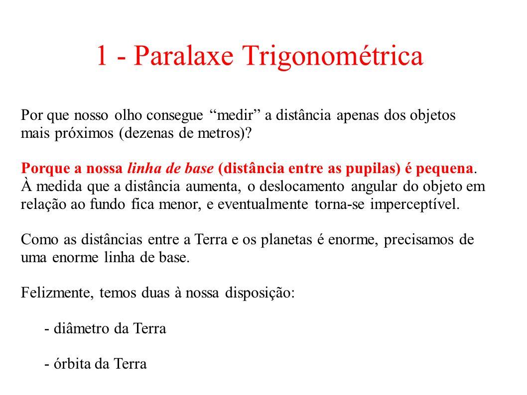 1 - Paralaxe Trigonométrica Por que nosso olho consegue medir a distância apenas dos objetos mais próximos (dezenas de metros)? Porque a nossa linha d
