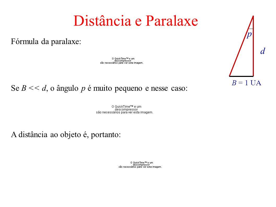d B = 1 UA p Fórmula da paralaxe: Se B << d, o ângulo p é muito pequeno e nesse caso: A distância ao objeto é, portanto: Distância e Paralaxe