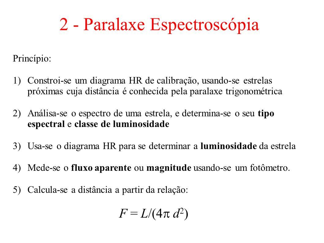 Princípio: 1)Constroi-se um diagrama HR de calibração, usando-se estrelas próximas cuja distância é conhecida pela paralaxe trigonométrica 2)Análisa-s