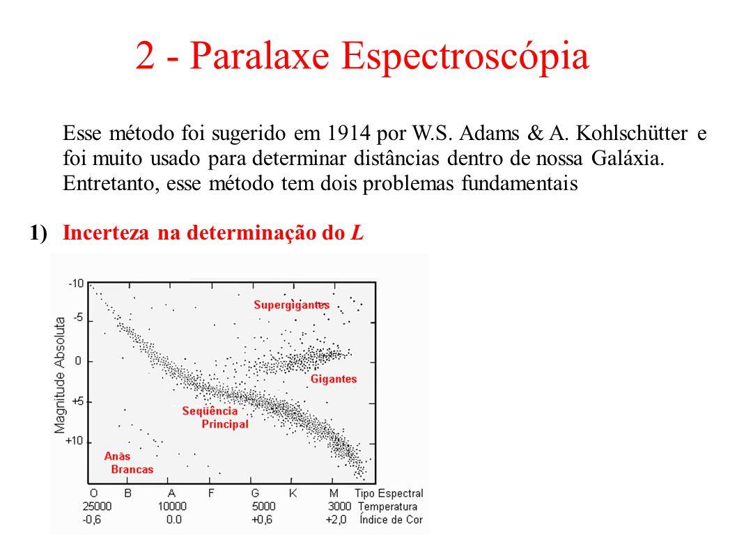 Esse método foi sugerido em 1914 por W.S. Adams & A. Kohlschütter e foi muito usado para determinar distâncias dentro de nossa Galáxia. Entretanto, es