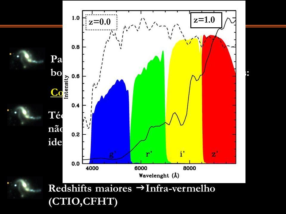 Conclusões Pares de quasares parecem ser, de fato, bons traçadores de aglomerados distantes: Conceito demonstrado Técnicas para identificar aglm. dist