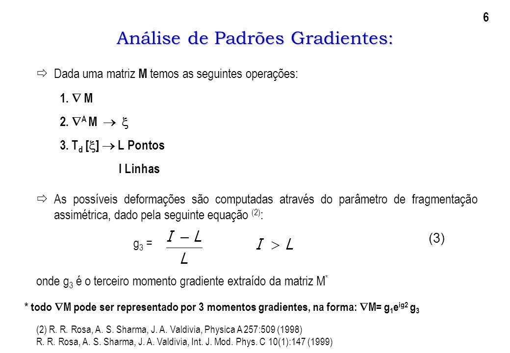 Dada uma matriz M temos as seguintes operações: 1. M 2. A M 3. T d [ ] L Pontos I Linhas As possíveis deformações são computadas através do parâmetro