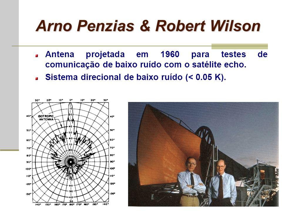 Evolução da densidade de matéria Devido à compressão do volume a densidade de matéria no universo primordial era R portanto, quando R=0.001 a densidade de matéria era um bilhão de vezes superior à atual.
