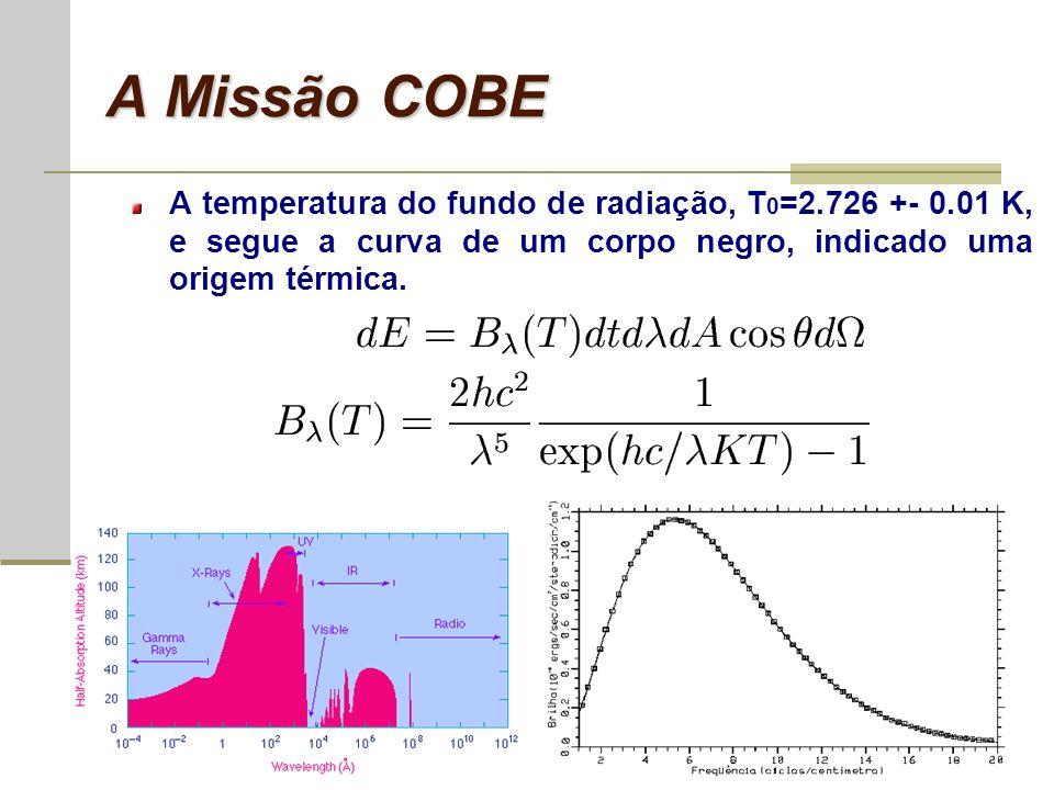 O Espectro de Potência A posição do primeiro pico acústico indica que vivemos em um Universo plano Mas, sendo = 0.04 e = 0.3 como podemos ter = 1 .