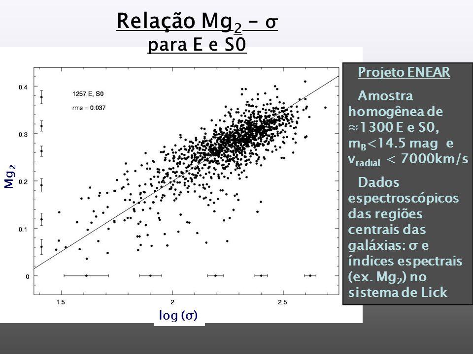 Projeto ENEAR Amostra homogênea de 1300 E e S0, m B <14.5 mag e v radial < 7000km/s Dados espectroscópicos das regiões centrais das galáxias: σ e índices espectrais (ex.