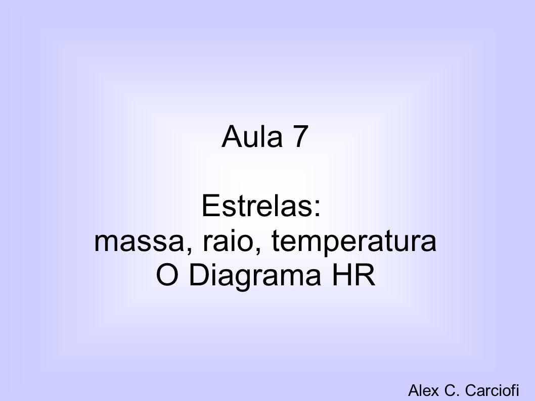 Aula 7 Estrelas: massa, raio, temperatura O Diagrama HR Alex C. Carciofi