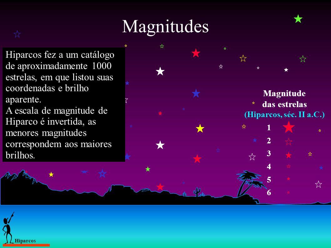Magnitudes 123456123456 Magnitude das estrelas (Hiparcos, séc. II a.C.) Hiparcos Hiparcos fez a um catálogo de aproximadamente 1000 estrelas, em que l