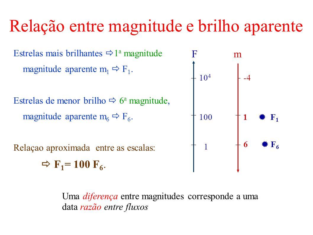 Estrelas mais brilhantes 1 a magnitude magnitude aparente m 1 F 1. Estrelas de menor brilho 6 a magnitude, magnitude aparente m 6 F 6. Relaçao aproxim