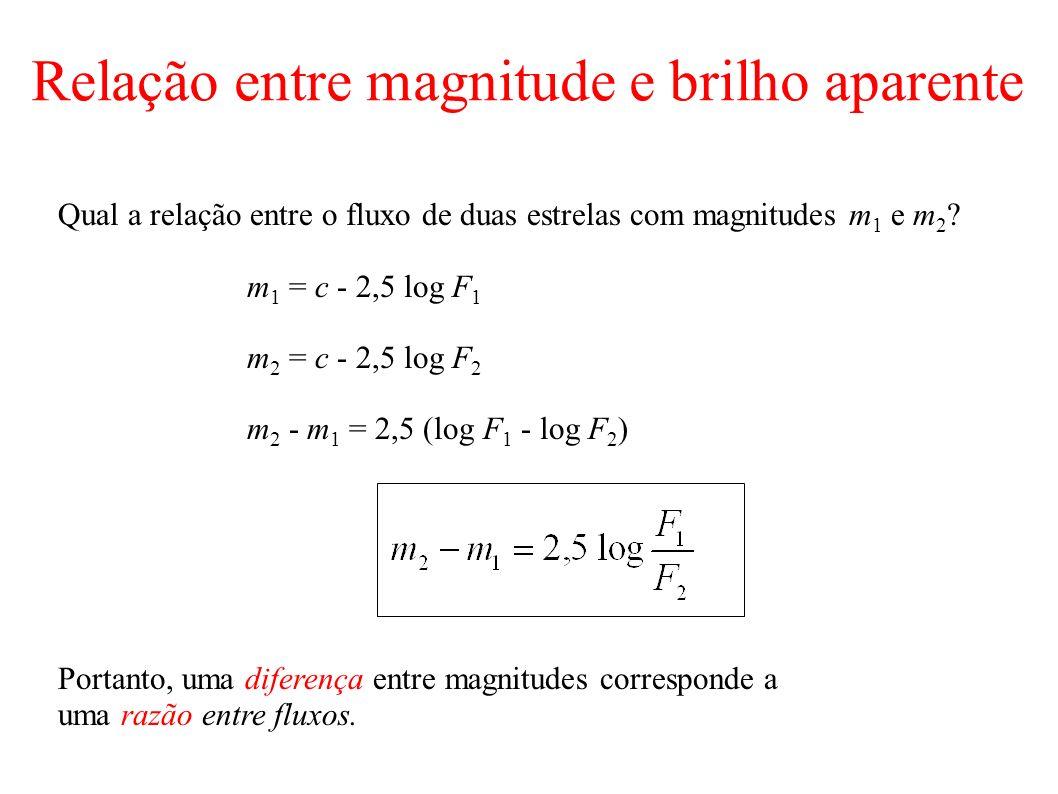 Relação entre magnitude e brilho aparente Qual a relação entre o fluxo de duas estrelas com magnitudes m 1 e m 2 ? m 1 = c - 2,5 log F 1 m 2 = c - 2,5