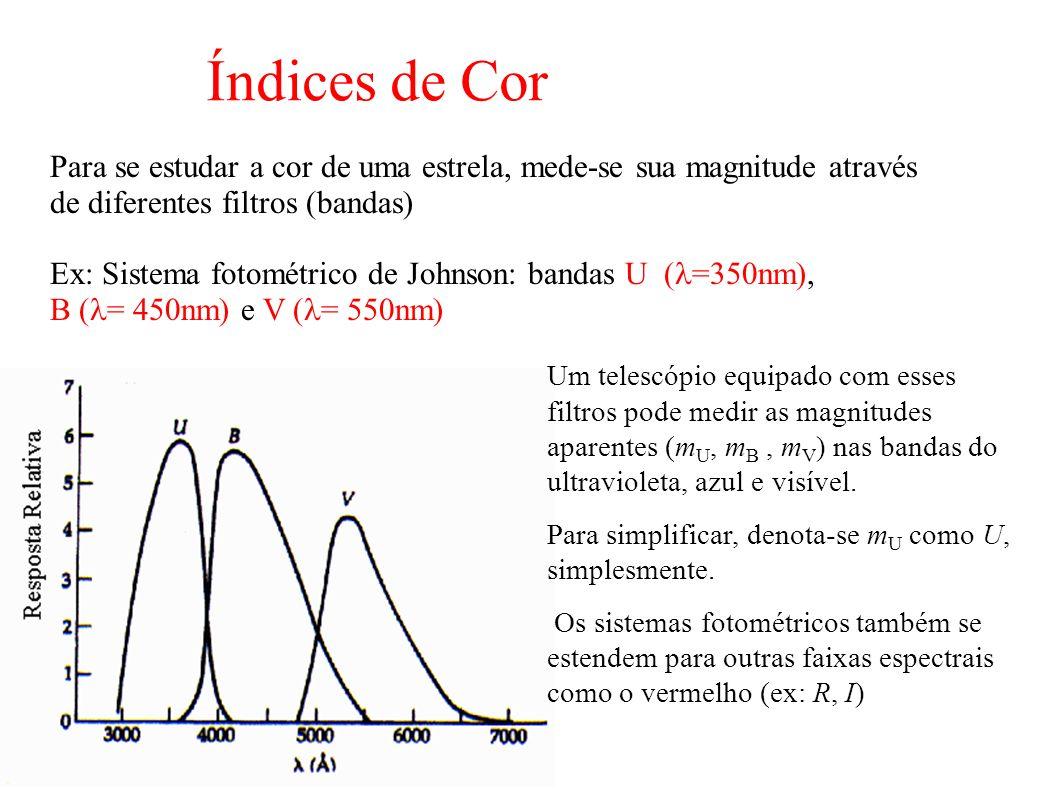 Índices de Cor Para se estudar a cor de uma estrela, mede-se sua magnitude através de diferentes filtros (bandas) Ex: Sistema fotométrico de Johnson: