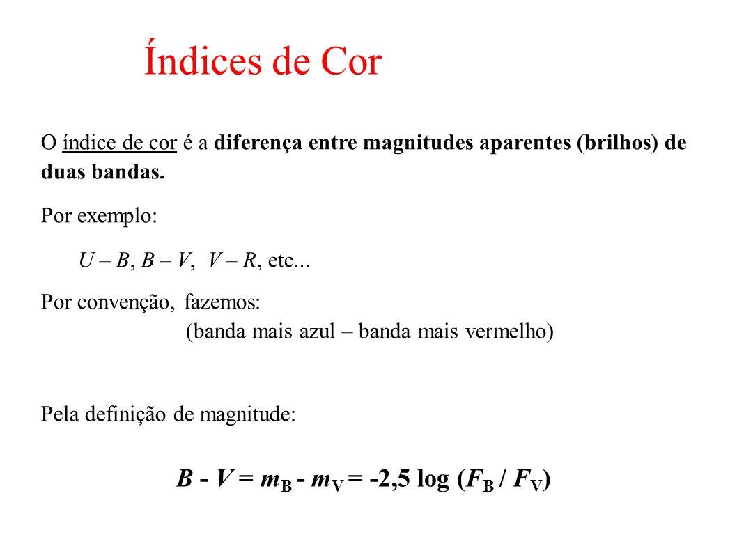 O índice de cor é a diferença entre magnitudes aparentes (brilhos) de duas bandas. Por exemplo: U – B, B – V, V – R, etc... Por convenção, fazemos: (b