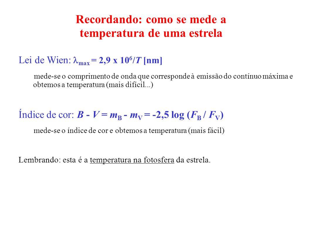 Recordando: como se mede a temperatura de uma estrela Lei de Wien: max = 2,9 x 10 6 /T [nm] mede-se o comprimento de onda que corresponde à emissão do