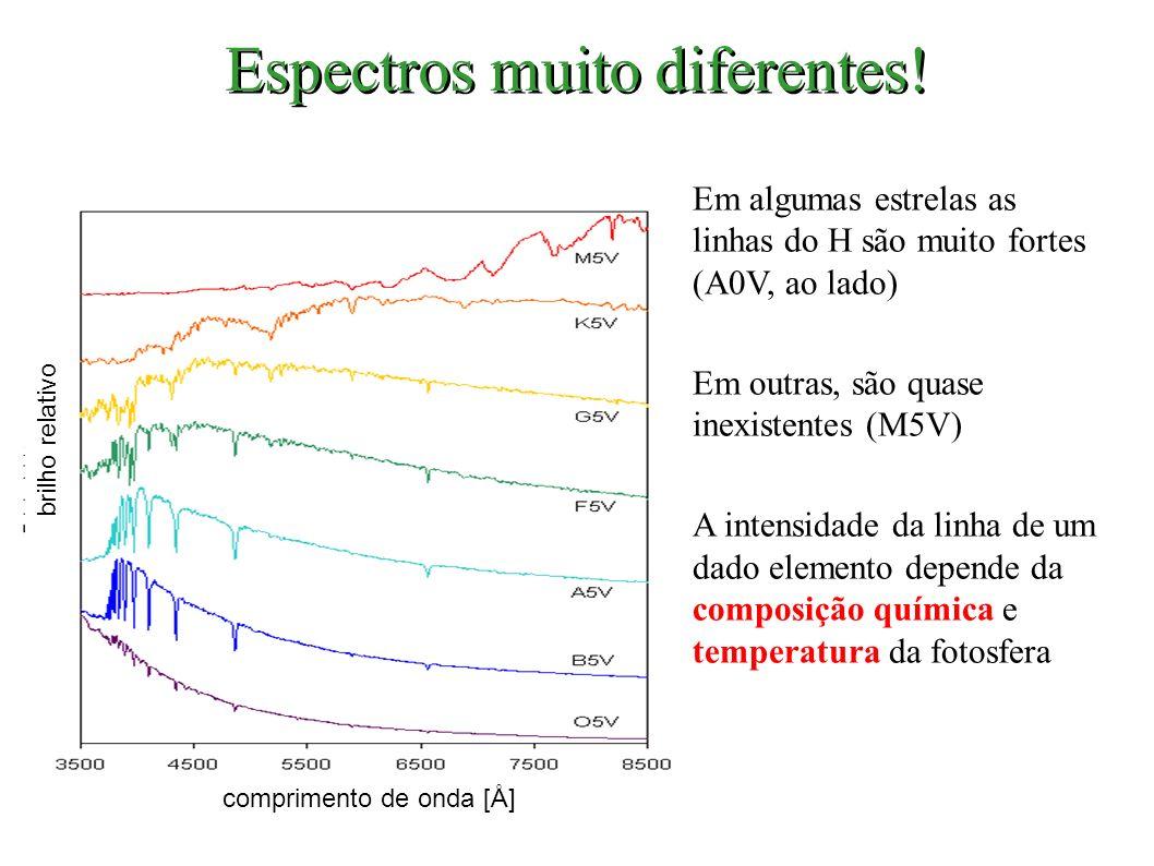 Espectros muito diferentes! brilho relativo comprimento de onda [Å] Em algumas estrelas as linhas do H são muito fortes (A0V, ao lado) Em outras, são