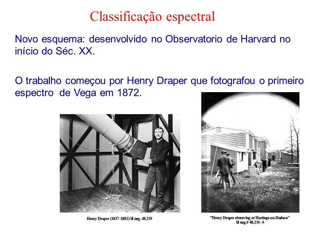 Novo esquema: desenvolvido no Observatorio de Harvard no início do Séc. XX. O trabalho começou por Henry Draper que fotografou o primeiro espectro de