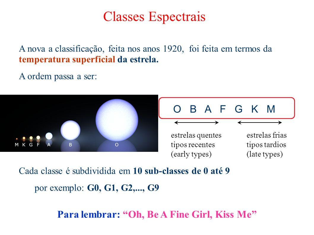 A nova a classificação, feita nos anos 1920, foi feita em termos da temperatura superficial da estrela. A ordem passa a ser: O B A F G K M Cada classe