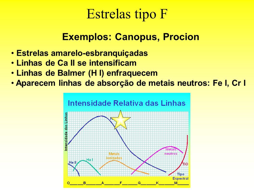 Estrelas tipo F Estrelas amarelo-esbranquiçadas Linhas de Ca II se intensificam Linhas de Balmer (H I) enfraquecem Aparecem linhas de absorção de meta