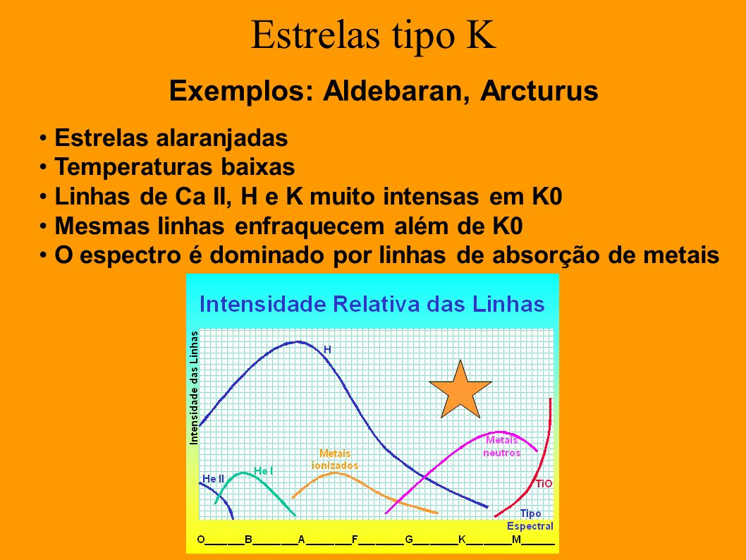 Estrelas tipo K Estrelas alaranjadas Temperaturas baixas Linhas de Ca II, H e K muito intensas em K0 Mesmas linhas enfraquecem além de K0 O espectro é