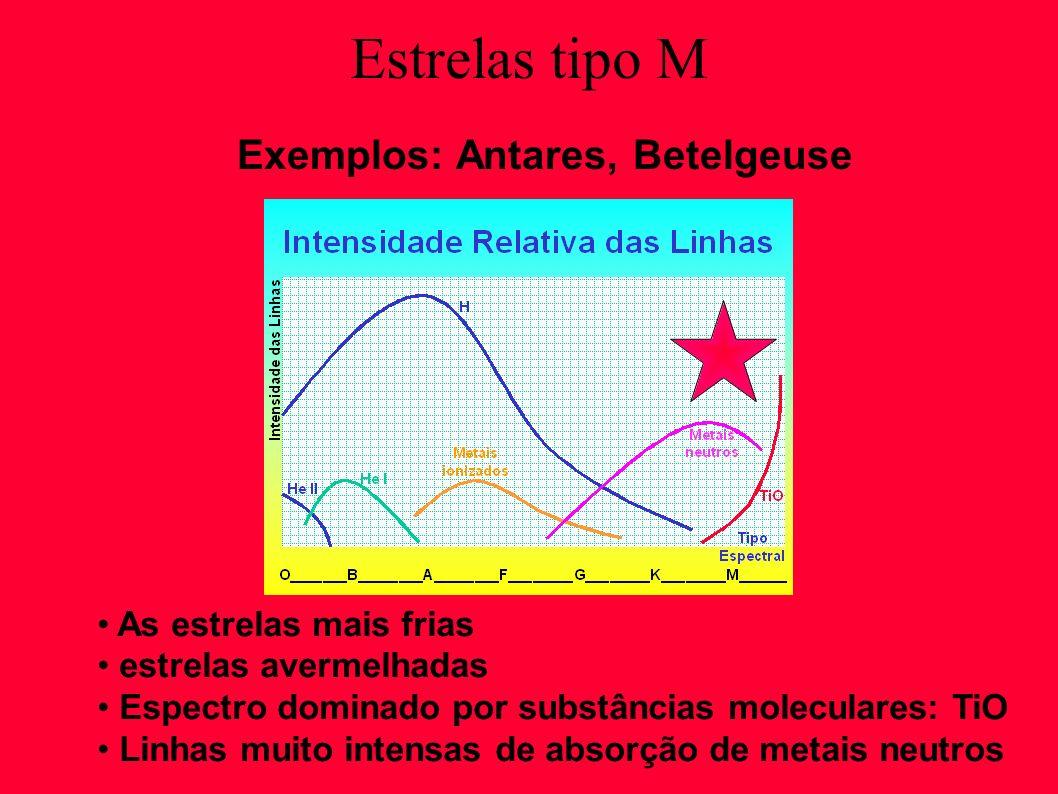 Estrelas tipo M As estrelas mais frias estrelas avermelhadas Espectro dominado por substâncias moleculares: TiO Linhas muito intensas de absorção de m