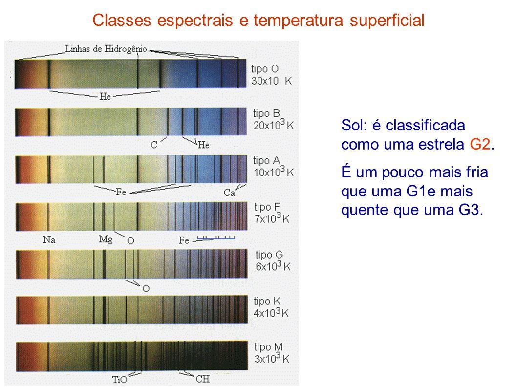 Classes espectrais e temperatura superficial Sol: é classificada como uma estrela G2. É um pouco mais fria que uma G1e mais quente que uma G3.