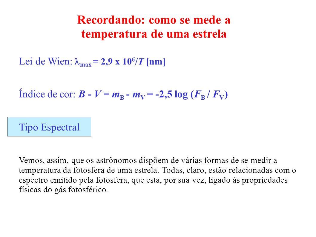 Recordando: como se mede a temperatura de uma estrela Lei de Wien: max = 2,9 x 10 6 /T [nm] Índice de cor: B - V = m B - m V = -2,5 log (F B / F V ) T