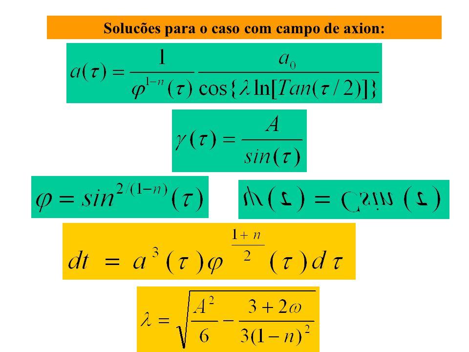 Solucões para o caso com campo de axion: