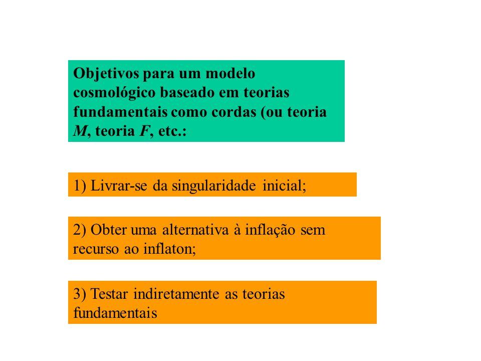 Objetivos para um modelo cosmológico baseado em teorias fundamentais como cordas (ou teoria M, teoria F, etc.: 1) Livrar-se da singularidade inicial; 2) Obter uma alternativa à inflação sem recurso ao inflaton; 3) Testar indiretamente as teorias fundamentais