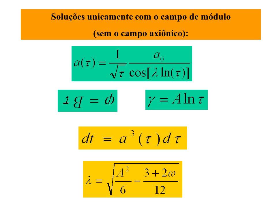 Soluções unicamente com o campo de módulo (sem o campo axiônico):