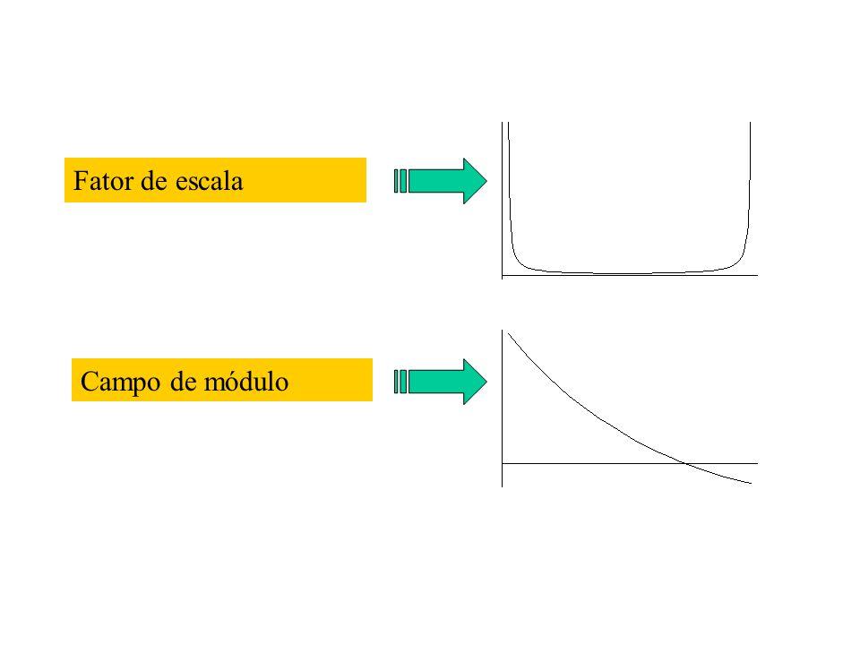 Fator de escala Campo de módulo