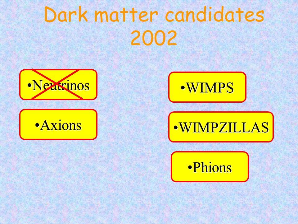 Receita de Universo (pós-WMAP) Receita de Universo (pós-WMAP) Matéria escura não-bariônica