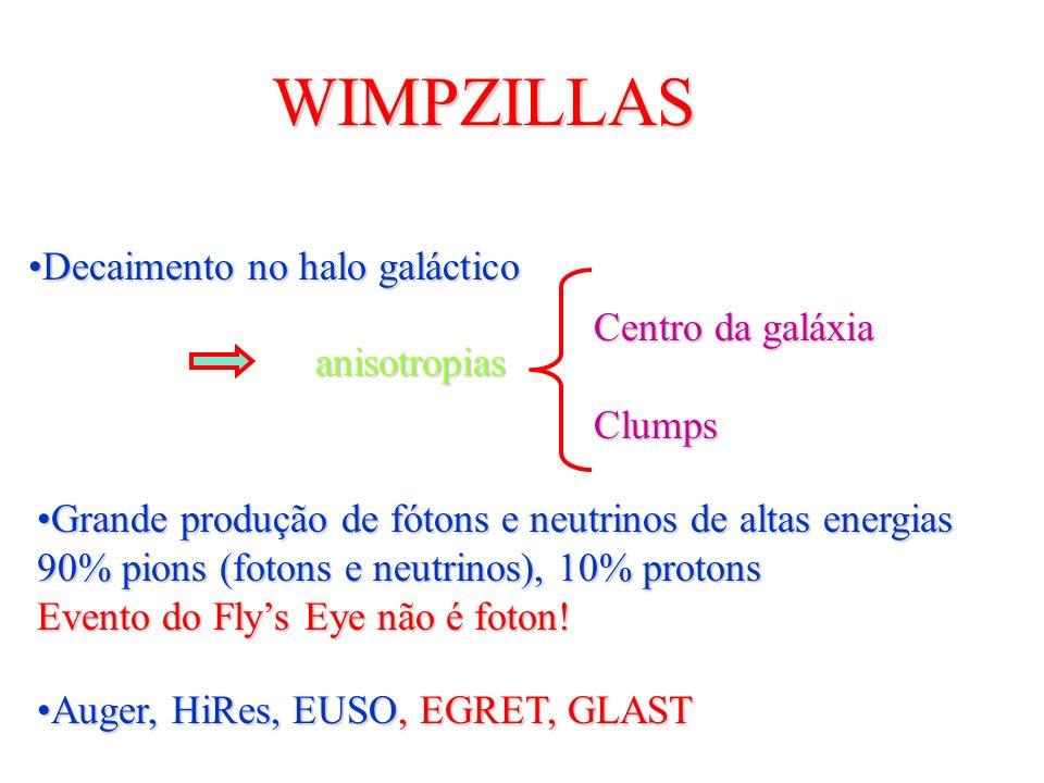 Dark matter candidates 2002 NeutrinosNeutrinos AxionsAxions WIMPSWIMPS WIMPZILLASWIMPZILLAS PhionsPhions