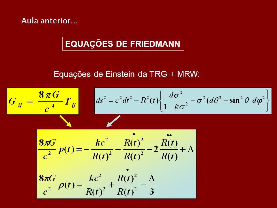 Aula anterior... EQUAÇÕES DE FRIEDMANN Equações de Einstein da TRG + MRW: