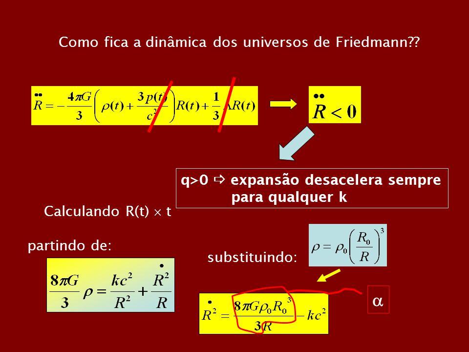 Como fica a dinâmica dos universos de Friedmann?? q>0 expansão desacelera sempre para qualquer k Calculando R(t) t partindo de: substituindo: