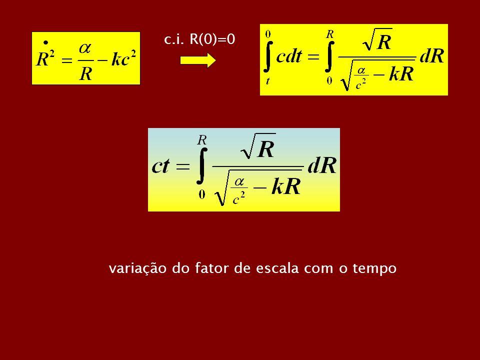 c.i. R(0)=0 variação do fator de escala com o tempo