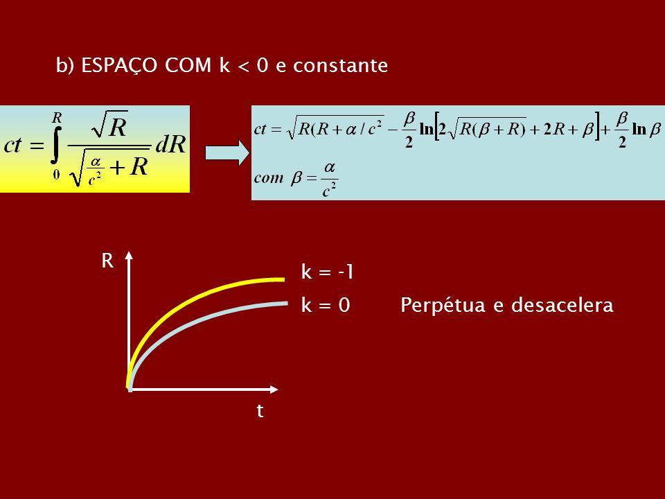 b) ESPAÇO COM k < 0 e constante R t k = -1 k = 0Perpétua e desacelera