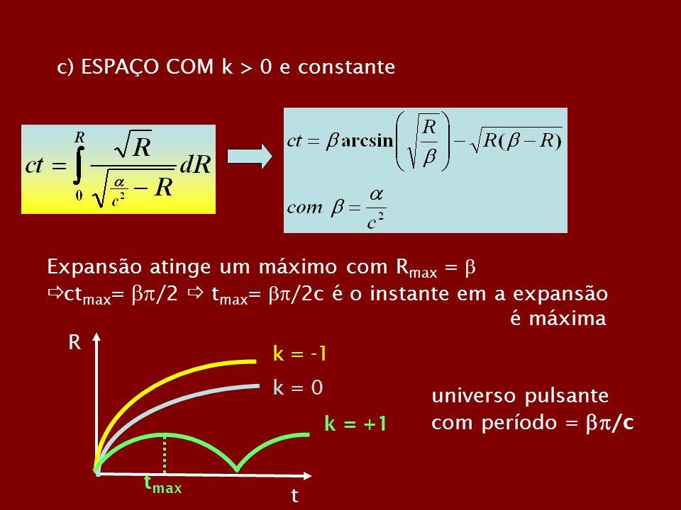 c) ESPAÇO COM k > 0 e constante Expansão atinge um máximo com R max = ct max = /2 t max = /2c é o instante em a expansão é máxima R t k = -1 k = 0 k =