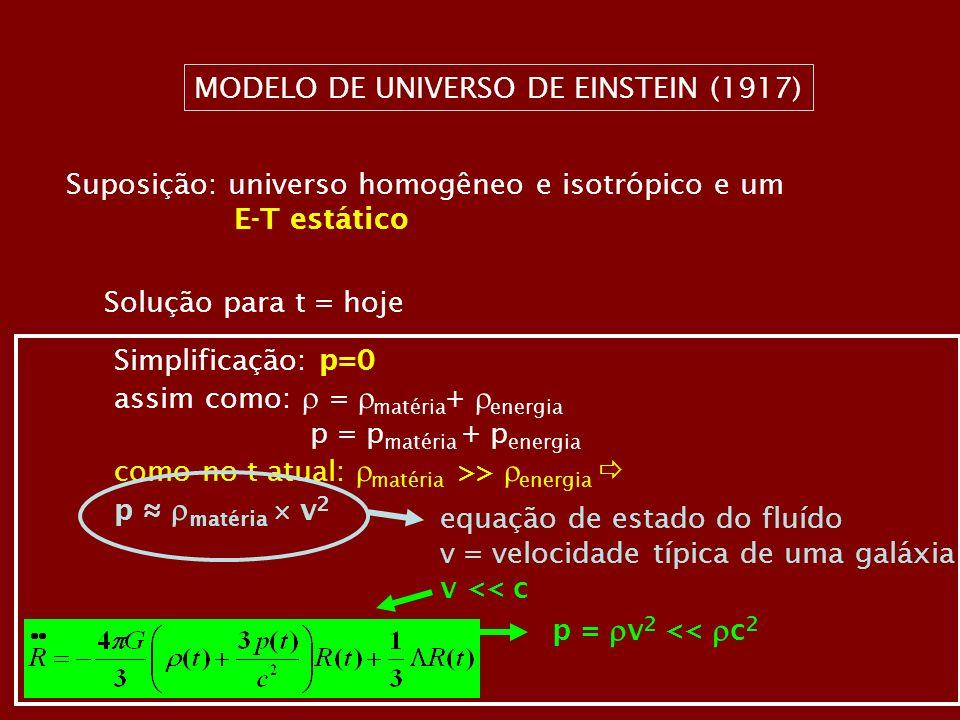 MODELO DE UNIVERSO DE EINSTEIN (1917) Suposição: universo homogêneo e isotrópico e um E-T estático Solução para t = hoje Simplificação: p=0 assim como: = matéria + energia p = p matéria + p energia como no t atual: matéria >> energia p matéria v 2 equação de estado do fluído v = velocidade típica de uma galáxia v << c p = v 2 << c 2