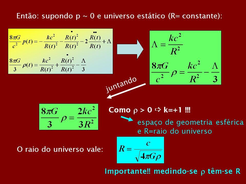 Então: supondo p ~ 0 e universo estático (R= constante): juntando Como > 0 k=+1 !!! espaço de geometria esférica e R=raio do universo O raio do univer