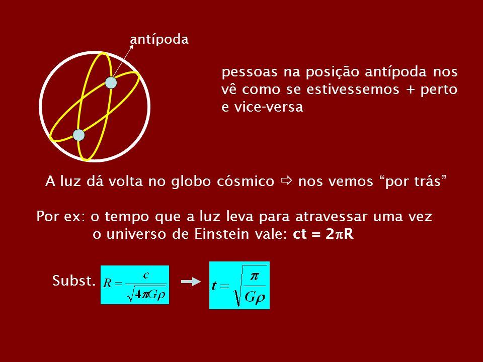 c) ESPAÇO COM k > 0 e constante Expansão atinge um máximo com R max = ct max = /2 t max = /2c é o instante em a expansão é máxima R t k = -1 k = 0 k = +1 t max universo pulsante com período = /c