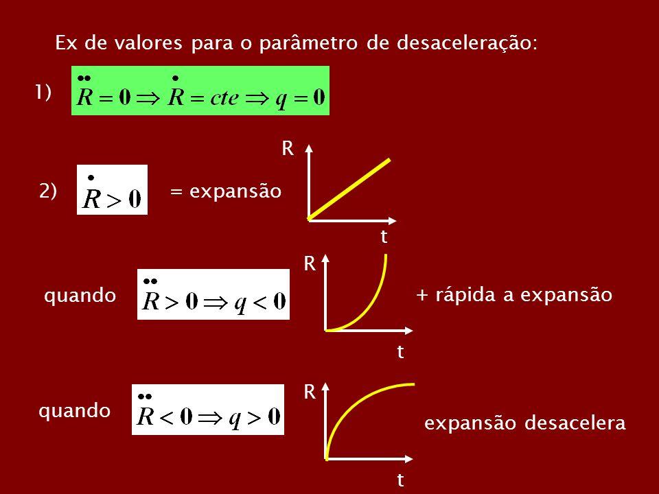 Modo de medir q Usa-se SNIa: suas distâncias são medidas sem necessidade da lei de Hubble (M absolutas de quaiquer SNIa são ~ iguais Acima de z= 0.2 deve-se considerar o look-back time tempo em que a radiação foi emitida a taxa de expansão era diferente ( e R também) acelera!!!