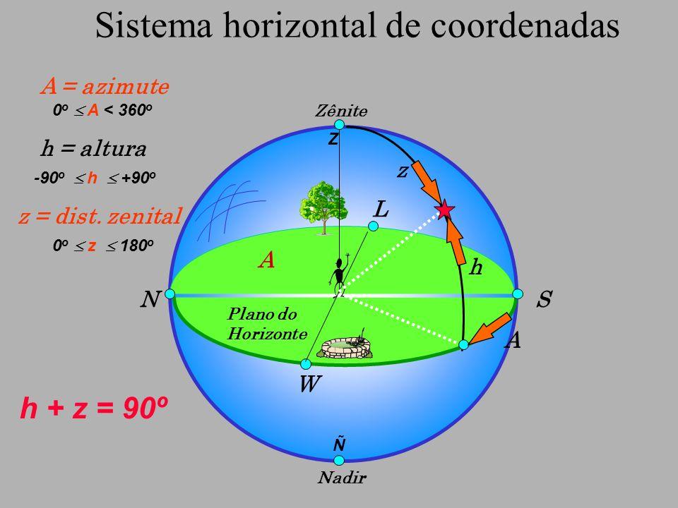 Sistema horizontal de coordenadas Plano do Horizonte Zênite Nadir NS L W A Ñ Z h -90 o h +90 o h = altura 0 o A < 360 o A A = azimute z z = dist. zeni