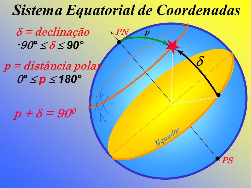 Sistema Equatorial de Coordenadas p + = 90 0 PN PS Equador p = declinação -90 ° 90° p = distância polar 0° p 180°
