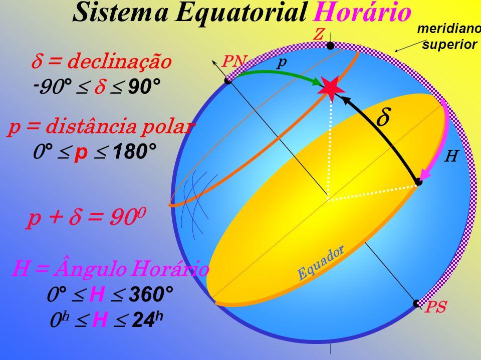 Sistema Equatorial Horário p + = 90 0 PN PS Equador p = declinação -90 ° 90° p = distância polar 0° p 180° Z H H = Ângulo Horário 0° H 360° 0 h H 24 h meridiano superior