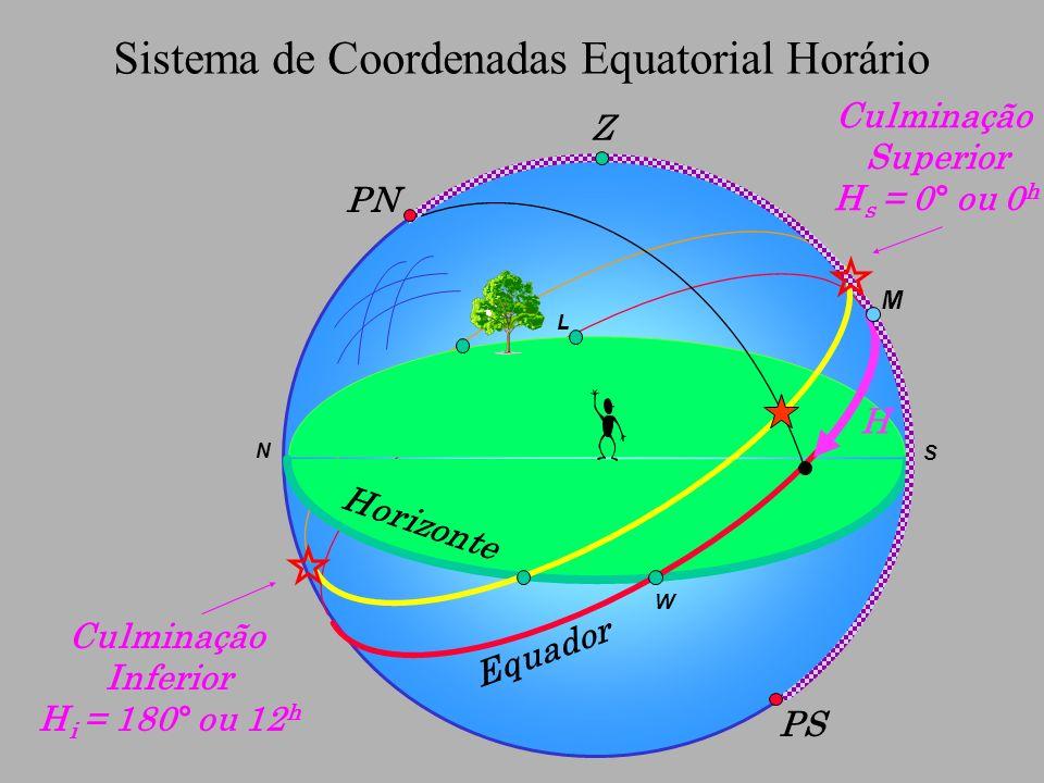 Sistema de Coordenadas Equatorial Horário Z H Horizonte Equador W S L PN PS M Culminação Superior H s = 0° ou 0 h Culminação Inferior H i = 180° ou 12