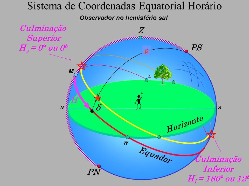 Z H Horizonte Equador W SN L p PS PN M Observador no hemisfério sul Sistema de Coordenadas Equatorial Horário Culminação Superior H s = 0° ou 0 h Culminação Inferior H i = 180° ou 12 h