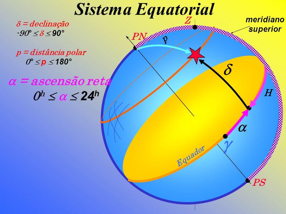 Sistema Equatorial PN PS Equador p = declinação -90 ° 90° p = distância polar 0° p 180° H Z meridiano superior = ascensão reta 0 h 24 h